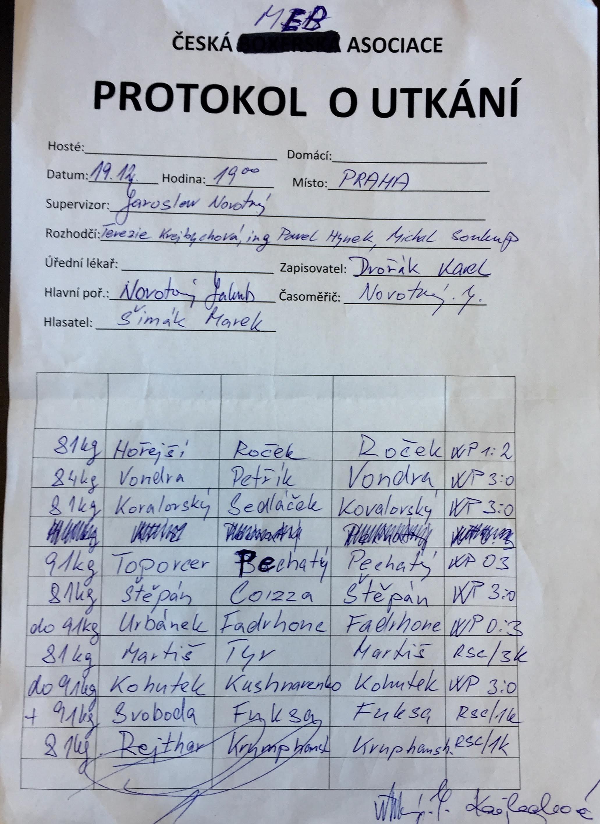vysledkova listina 191219 CNB